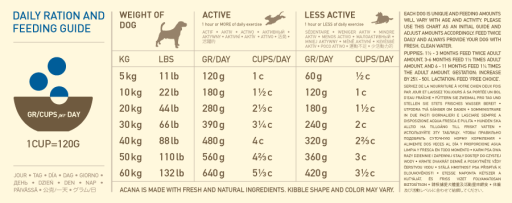 Acana_heritage_dog_cobb_chicken_greens-guide-900.png